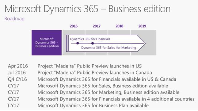 Microsoft Dynamics 365 Roadmap