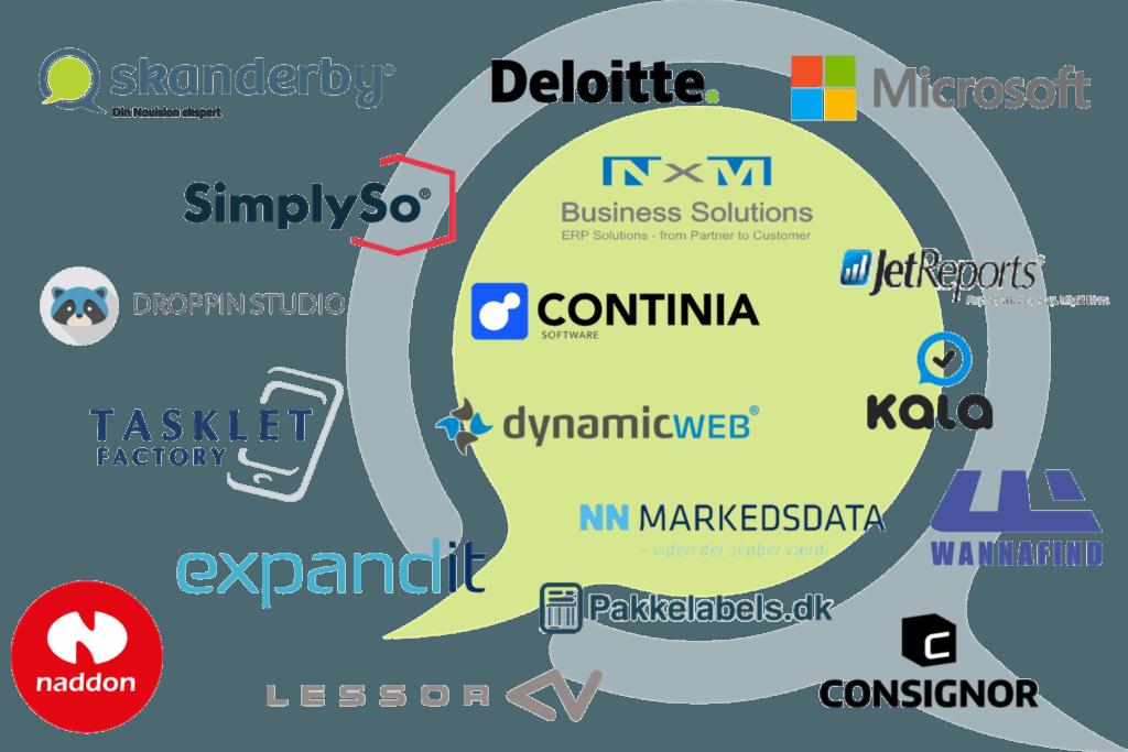 ERFA Samarbejdspartnere 2017 logoer