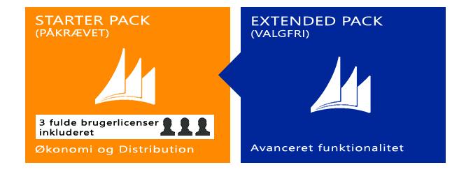 Starter Extended Pack grafik Skanderby