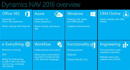 Dynamics NAV 2016 Overview